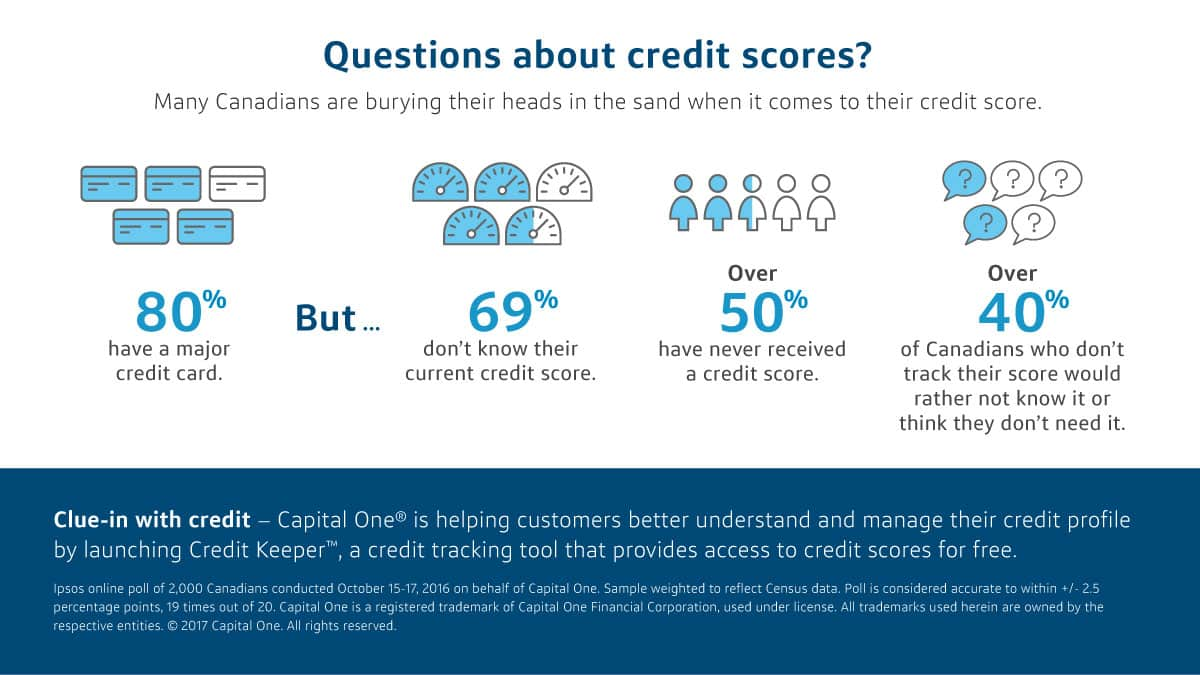 capital one credit card customer service canada