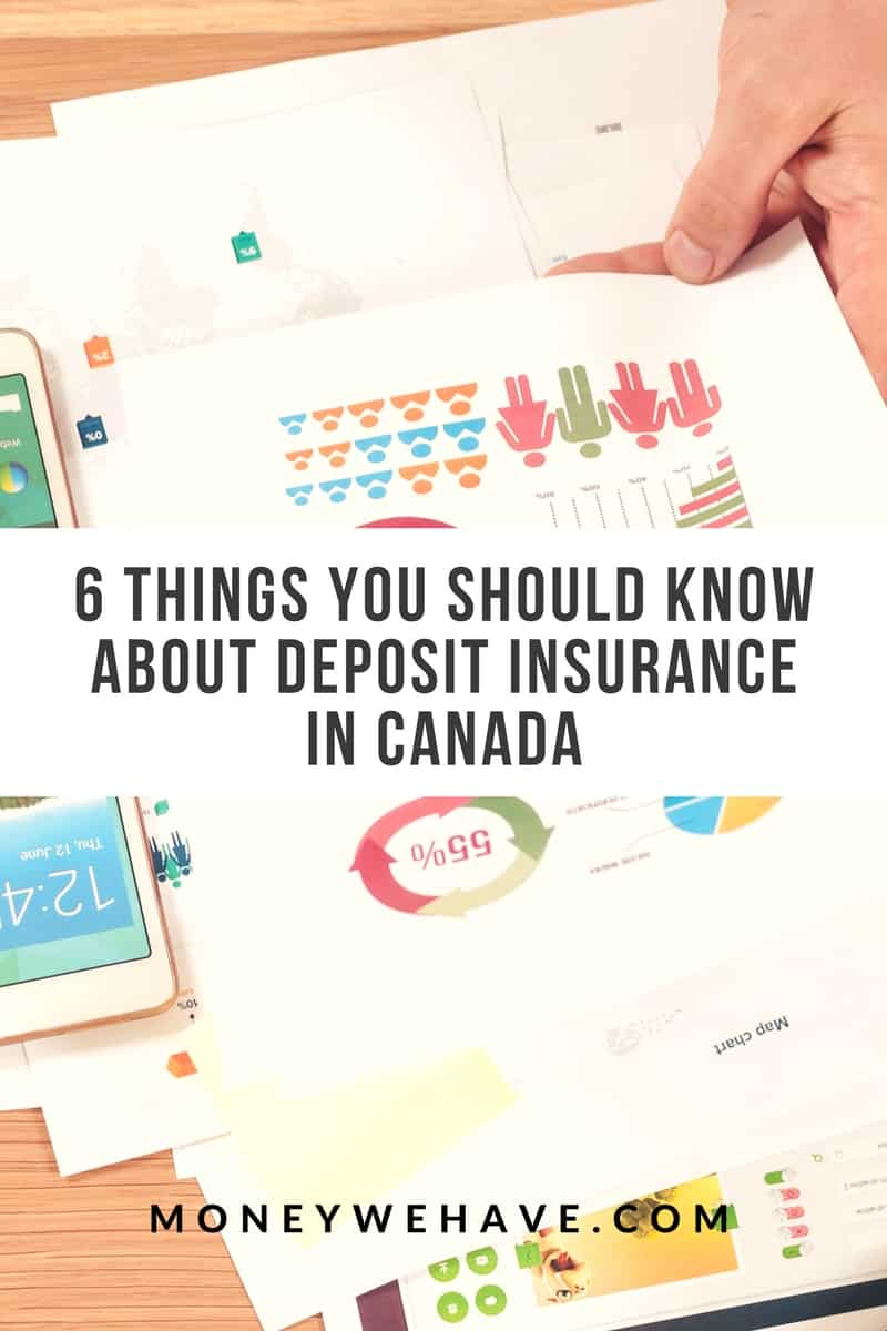 6 Things You Should Know About Deposit Insurance in Canada