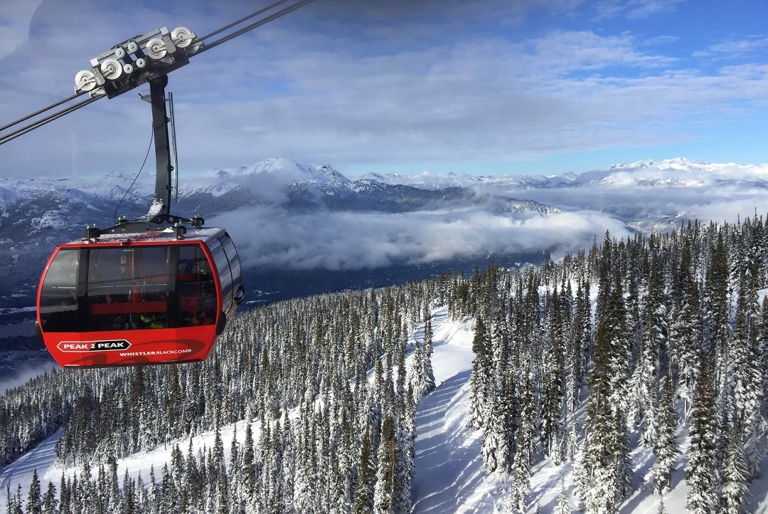 How much does it cost to go to Whistler